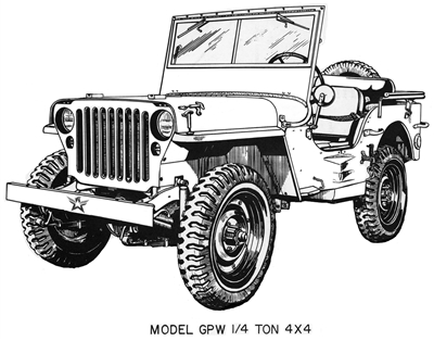 Image Result For Ww2 Jeep